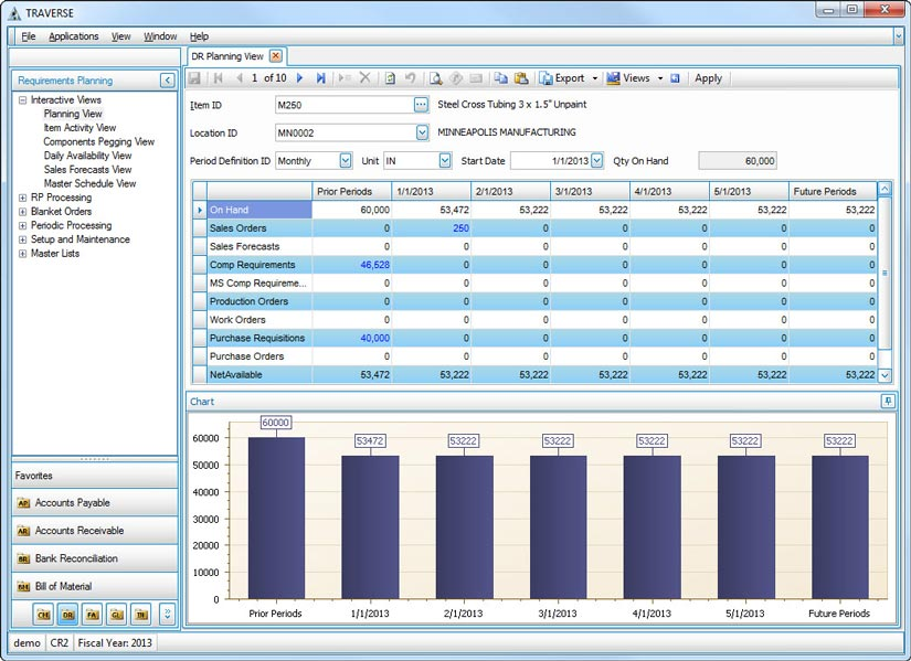 Manufacturing Software Manufacturing Erp Software Open